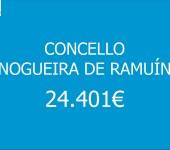Reclamacion Reactiva Concellos Galicia 6