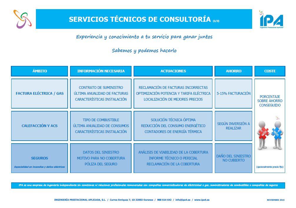 Servicios tecnicos consultoria IPA oferta