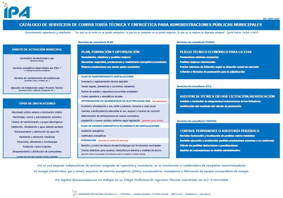 Servicios consultoria tecnica y energetica de IPA para AAPP municipales
