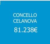 Reclamacion Reactiva Concellos Galicia 20