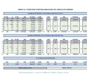 Captura tabla optimizacion concello ourense