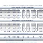 captura-optimizacion-suministros-electricos-concello-barco-valdeorras