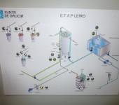 ETAP_Leiro esquema funcionamiento
