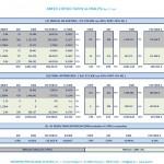 Resultados Optimización suministros eléctricos Concello Celanova